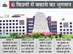 छत्तीसगढ़ के सरकारी कर्मचारियों को होली से पहले मिलनी थी 7वें वेतनमान के बकाए की राशि; CM नहीं थे तो आदेश ही जारी नहीं हो पाया, अब आया आदेश|रायपुर,Raipur - Dainik Bhaskar