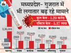 1 अप्रैल से 45 साल के ऊपर वाले सभी लोगों को लगेगी वैक्सीन, CoWIN पोर्टल पर दोपहर 3 बजे के बाद कर सकेंगे रजिस्ट्रेशन|देश,National - Dainik Bhaskar
