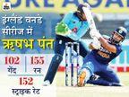 पूर्व क्रिकेटर आकाश चोपड़ा ने पंत की तुलना डिविलियर्स और गिलक्रिस्ट से की, कहा- रिस्क लेना ही ऋषभ की सबसे बड़ी ताकत|स्पोर्ट्स,Sports - Dainik Bhaskar