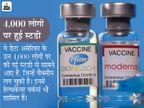 फाइजर और मॉडर्ना की वैक्सीन पहले डोज के बाद 80% असरदार, दूसरे डोज के बाद संक्रमण का रिस्क 90% कम|विदेश,International - Dainik Bhaskar