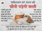 पाकिस्तान 2 साल बाद भारत की चीनी से मुंह मीठा करेगा, कपास और धागों के आयात को भी मंजूरी|बिजनेस,Business - Dainik Bhaskar