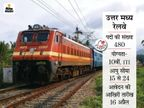 उत्तर मध्य रेलवे ने अप्रेंटिस के लिए 10वीं पास कैंडिडेट्स से मांगे आवेदन, 480 पदों पर बिना परीक्षा की होगी भर्ती|करिअर,Career - Dainik Bhaskar