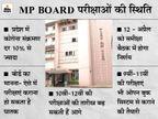 10वीं-12वीं की परीक्षाओं की तारीख आगे बढ़ाने पर विचार कर रही सरकार, 12 अप्रैल को सीएम की समीक्षा बैठक में होगा निर्णय|मध्य प्रदेश,Madhya Pradesh - Dainik Bhaskar