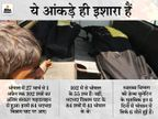 भदभदा विश्राम घाट पर 27 मार्च से 1 अप्रैल तक 84 शव लाए गए, इसमें भोपाल के ही 41; फिर भी सरकार के रिकॉर्ड में सिर्फ 6 मौतें|भोपाल,Bhopal - Dainik Bhaskar