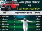 सिराज को गिफ्ट में दी THAR-SUV कार; नटराजन-शार्दूल को मिल चुकी, गिल और सैनी को भी मिलेगी|क्रिकेट,Cricket - Dainik Bhaskar