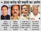 बॉम्बे हाईकोर्ट ने कहा- CBI 15 दिनों में जांच करे, गृह मंत्री पर आरोप हैं इसलिए पुलिस निष्पक्ष जांच नहीं कर सकती|महाराष्ट्र,Maharashtra - Dainik Bhaskar