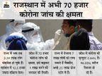 हेल्थ मिनिस्टर डॉ. शर्मा बोले- राजस्थान में एक लाख कोरोना जांच प्रतिदिन की क्षमता विकसित करेगी सरकार|जयपुर,Jaipur - Dainik Bhaskar