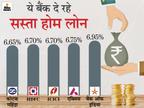 SBI से होम लोन लेना हुआ महंगा, अब 6.95% पर मिलेगा लोन; यहां समझें अब कितना ज्यादा देना होगा ब्याज|बिजनेस,Business - Dainik Bhaskar