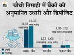 HDFC बैंक की उधारी 14% और डिपॉजिट 16% बढ़ी, यस बैंक की उधारी 1.73 लाख करोड़ रुपए हुई बिजनेस,Business - Money Bhaskar