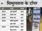खराब प्रदर्शन को सुधार टॉप-10 में 13 स्टूडेंट दिए, 2015 से टॉपर देता आया है CM का यह ड्रीम प्रोजेक्ट|बिहार,Bihar - Dainik Bhaskar