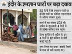 अप्रैल के 4 दिनों में ही 9 श्मशान घाटों पर 106 संक्रमितों के शव आए; प्रशासन ने कहा- दूसरे जिलों के लोग भी यहीं अंत्येष्टि कर रहे हैं इंदौर,Indore - Money Bhaskar