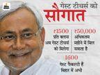 कैबिनेट की बैठक में हुआ फैसला, बिजली ग्राहकों के लिए 6043 करोड़ की सब्सिडी भी स्वीकृत|बिहार,Bihar - Dainik Bhaskar