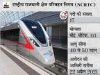 राष्ट्रीय राजधानी क्षेत्र परिवहन निगम ने मैनेजर समेत अन्य पदों के लिए मांगें आवेदन, 22 अप्रैल तक ऑनलाइन करें अप्लाई|करिअर,Career - Dainik Bhaskar