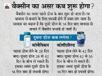 पटना में टीके की दूसरी डोज के महीनेभर बाद 187 हेल्थ वर्कर्स संक्रमित, स्वास्थ्य विभाग बोला- वैक्सीन संक्रमण से बचाव की गारंटी नहीं|बिहार,Bihar - Dainik Bhaskar