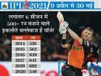 टॉप ऑर्डर बल्लेबाजी और डेथ ओवर गेंदबाजी टीम की मजबूती, फिनिशर की कमी टीम को पड़ सकती है भारी|IPL 2021,IPL 2021 - Dainik Bhaskar
