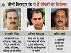 परमबीर 8.54 करोड़, जबकि अनिल देशमुख 7.16 करोड़ की प्रॉपर्टी के मालिक; सचिन वझे की 3 कंपनियां और 8 गाड़ियां|देश,National - Dainik Bhaskar
