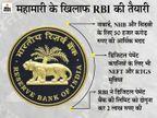 महामारी की दूसरी लहर से लड़ने के RBI का नया प्लान, पेमेंट बैंक की लिमिट दोगुनी, RTGS और NEFT की सुविधा से ATM बनेगा मोबाइल वॉलेट|बिजनेस,Business - Dainik Bhaskar