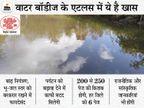 2 लाख से ज्यादा तालाब, नहर, पोखर, आहर और पईन का प्रामाणिक ब्योरा तैयार करने में जुटे तीन विभाग|बिहार,Bihar - Dainik Bhaskar