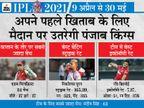 क्या डेथ ओवर स्पेशलिस्ट बॉलर्स के दम पर पहला खिताब जीत पाएगी पंजाब टीम? स्पिन डिपार्टमेंट अब भी परेशानी|IPL 2021,IPL 2021 - Dainik Bhaskar