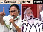 यहां हिंदू-मुसलमान कार्ड सबसे बड़ा मुद्दा, पिछले लोकसभा चुनाव में 34 विधानसभा सीटों पर BJP आगे रही थी; इस बार TMC सेंधमारी की जुगाड़ में पश्चिम बंगाल,West Bengal - Dainik Bhaskar