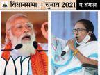 हिंदी भाषी बहुल हावड़ा में दीदी के वोट बैंक में सेंधमारी की कोशिश कर रही BJP, पर लोग कह रहे-बंगाल में दीदी, दिल्ली में दादा अच्छे|पश्चिम बंगाल,West Bengal - Dainik Bhaskar
