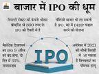 लोढ़ा डेवलपर्स के IPO में निवेश का आज आखिरी मौका; श्रीराम प्रॉपर्टीज और पॉलिसी बाजार भी लाएंगे IPO, फ्लिपकार्ट की तैयारी US में लॉन्चिंग की बिजनेस,Business - Dainik Bhaskar