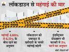 घबराहट में हो रही खरीदारी से बढ़ेगी महंगाई, GDP को सपोर्ट देने के लिए ब्याज दरें स्थाई रखने को मजबूर RBI|बिजनेस,Business - Dainik Bhaskar