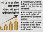 जून तिमाही में साढ़े तीन गुना रिटर्न दे सकती है बिटकॉइन, 141% बढ़ सकती है दुनिया की दूसरी सबसे बड़ी क्रिप्टोकरेंसी|बिजनेस,Business - Money Bhaskar