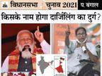 पिछले 34 साल में पहली बार गोरखालैंड का मुद्दा कमजोर नजर आ रहा, इसकी मांग करने वाले आपस में ही लड़ रहे हैं|पश्चिम बंगाल,West Bengal - Dainik Bhaskar