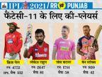 बटलर, राहुल, गेल और स्टोक्स दिला सकते हैं ज्यादा पॉइंट; बॉलर्स में शमी और त्यागी होंगे खास|IPL 2021,IPL 2021 - Dainik Bhaskar