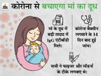 छोटे बच्चों को कोरोना से बचा सकता है मां का दूध, अमेरिका में हुई रिसर्च - वैक्सीन लगवाने वाली मां के दूध से बच्चों में पहुंचे एंटीबॉडीज|ज़रुरत की खबर,Zaroorat ki Khabar - Dainik Bhaskar