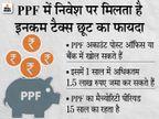 PPF अकाउंट के जरिए आप भी आसानी से तैयार कर सकते हैं 1 करोड़ से ज्यादा का फंड, इसमें मिल रहा 7.1% ब्याज|बिजनेस,Business - Money Bhaskar