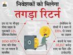 12 हजार करोड़ रुपए का शेयर बायबैक ला सकती है इंफोसिस, 14% का प्रीमियम मिलने की उम्मीद बिजनेस,Business - Money Bhaskar
