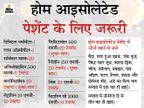 हैल्लो! अब आपकी तबियत कैसी है, टैम्प्रेचर कितना है, कब से बुखार नहीं आया, क्या परेशानी महसूस कर रहे...|जबलपुर,Jabalpur - Dainik Bhaskar