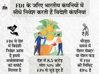 पेंशन सेक्टर में FDI की सीमा 74% हुई तो आप और आपकी नेशनल पेंशन स्कीम पर क्या होगा असर...जानिए|बिजनेस,Business - Money Bhaskar