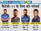 रोहित, हार्दिक, राणा और शुभमन दिला सकते हैं ज्यादा पॉइंट; बॉलर्स में बुमराह और शाकिब होंगे खास|IPL 2021,IPL 2021 - Dainik Bhaskar