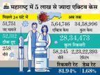नालासोपारा में ऑक्सीजन खत्म होने से 3 घंटे में 7 मरीजों की मौत, 9 मार्च के बाद पहली बार 52, 312 मरीज ठीक हुए महाराष्ट्र,Maharashtra - Dainik Bhaskar