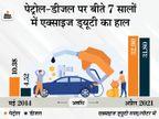 समय आने पर सरकार पेट्रोल-डीजल पर एक्साइज ड्यूटी में करेगी कमी, लेकिन ये समय कब आएगा ये नहीं पता|बिजनेस,Business - Dainik Bhaskar