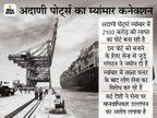 अमेरिकी बाजार ने अदाणी पोर्ट्स को इंडेक्स से बाहर किया, म्यांमार की सेना से कारोबारी संबंध का लगाया आरोप|बिजनेस,Business - Dainik Bhaskar