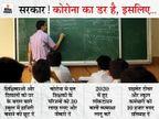 घर के बगल के स्कूल में हाजिरी बनाने की मांगी छूट, आरा विवि में वर्क फ्रॉम होम की उठी मांग|बिहार,Bihar - Dainik Bhaskar