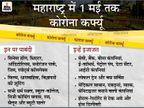राज्य में आज रात 8 बजे से 15 दिन का कर्फ्यू, 10वीं-12वीं की परीक्षाएं टली; एक महीने गरीबों को मुफ्त खाना देगी सरकार|महाराष्ट्र,Maharashtra - Dainik Bhaskar