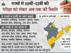 CBSE ने 10वीं की परीक्षा रद्द की, 12वीं की टाली; MP, छत्तीसगढ़ और राजस्थान समेत 9 राज्यों ने शेड्यूल बदला, 18 में एग्जाम तय समय पर देश,National - Dainik Bhaskar