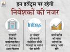 डॉ. भीमराव अम्बेडकर जयंती पर आज शेयर और करेंसी मार्केट बंद, लेकिन निवेशकों के लिए अहम रहेंगे ये इवेंट्स|बिजनेस,Business - Money Bhaskar
