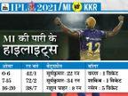 सूर्यकुमार की बल्लेबाजी ने सम्मानजनक स्कोर तक पहुंचाया; राणा का विकेट रहा टर्निंग पॉइंट, आखिरी 3 ओवर में KKR 22 रन नहीं बना पाई|IPL 2021,IPL 2021 - Dainik Bhaskar