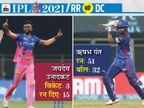 दिल्ली कैपिटल्स के 8 खिलाड़ी पवेलियन लौटे, टॉम करन के बाद अश्विन भी आउट IPL 2021,IPL 2021 - Dainik Bhaskar