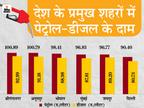 15 दिन बाद पेट्रोल-डीजल के दामों में हुई कटौती, लेकिन MP और राजस्थान में पेट्रोल अभी भी 100 रुपए से महंगा बिक रहा|बिजनेस,Business - Money Bhaskar