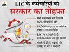 अब सप्ताह में केवल 5 दिन काम, 1 लाख से ज्यादा कर्मचारियों को मिलेगा लाभ बिजनेस,Business - Money Bhaskar