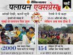 UP-बिहार जाने के लिए सीट नहीं मिली तो दोगुना जुर्माना भरकर जा रहे हैं लोग, बोले- शहर से मन भर गया|ओरिजिनल,DB Original - Dainik Bhaskar