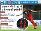 पिता ने इंजीनियरिंग करने फरीदाबाद भेजा, शाहबाज क्लास छोड़कर खेलते थे क्रिकेट, 2020 में बने RCB का हिस्सा|IPL 2021,IPL 2021 - Dainik Bhaskar