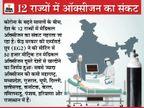 महाराष्ट्र, यूपी और दिल्ली में संक्रमण ने तोड़े सारे रिकॉर्ड, एक दिन में अकेले इन 3 राज्यों में 1.10 लाख से ज्यादा नए मरीज|देश,National - Dainik Bhaskar